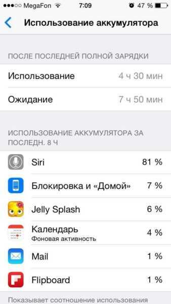 русская siri сажает батарею